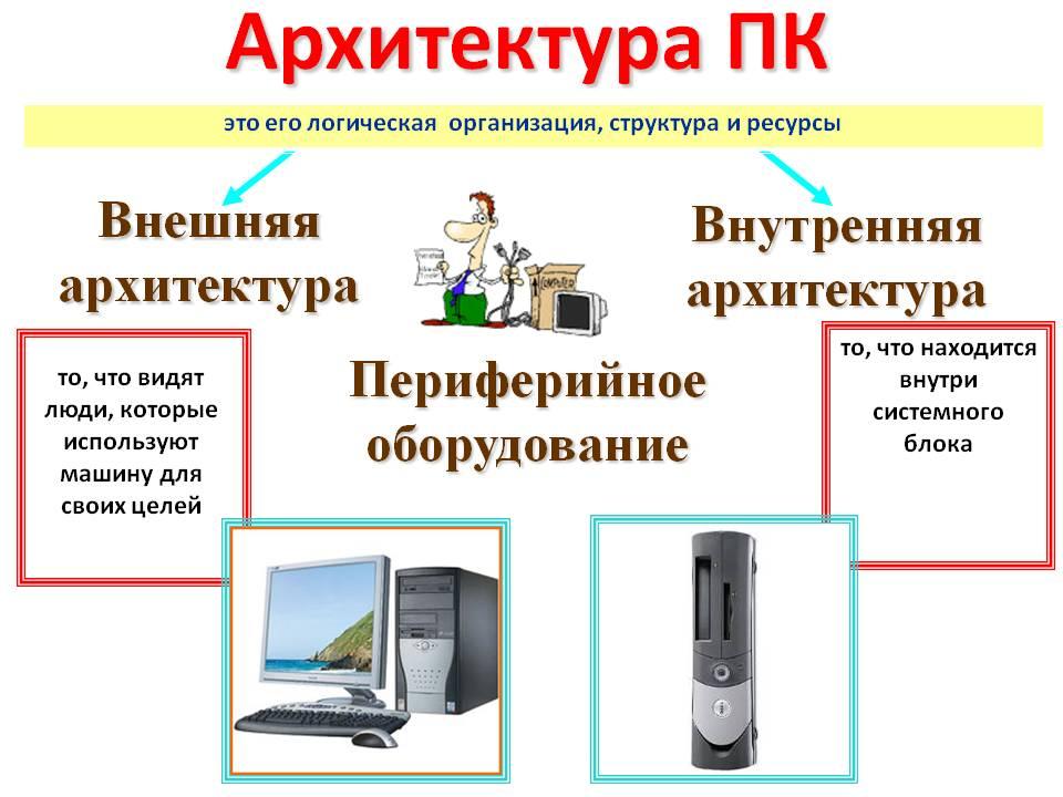оборудование для здорового образа жизни